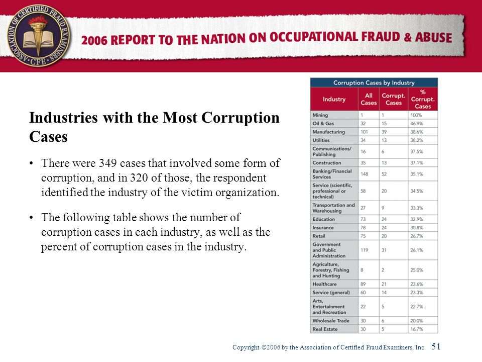 Industries with the Most Corruption Cases