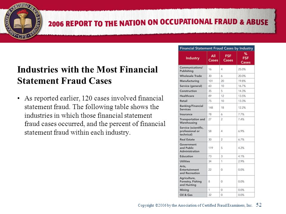 Industries with the Most Financial Statement Fraud Cases