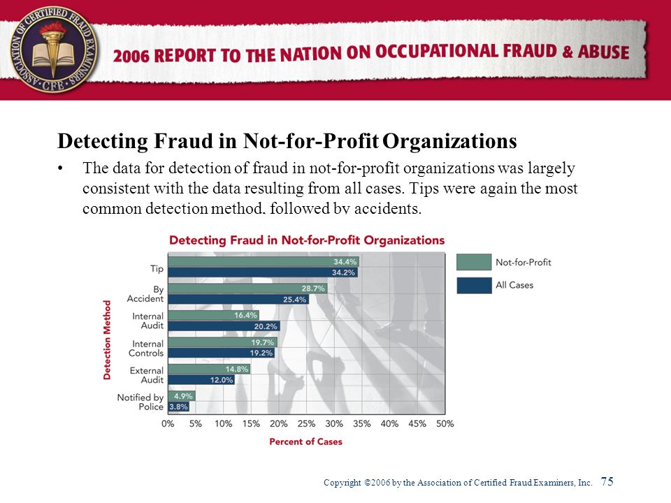 Detecting Fraud in Not-for-Profit Organizations