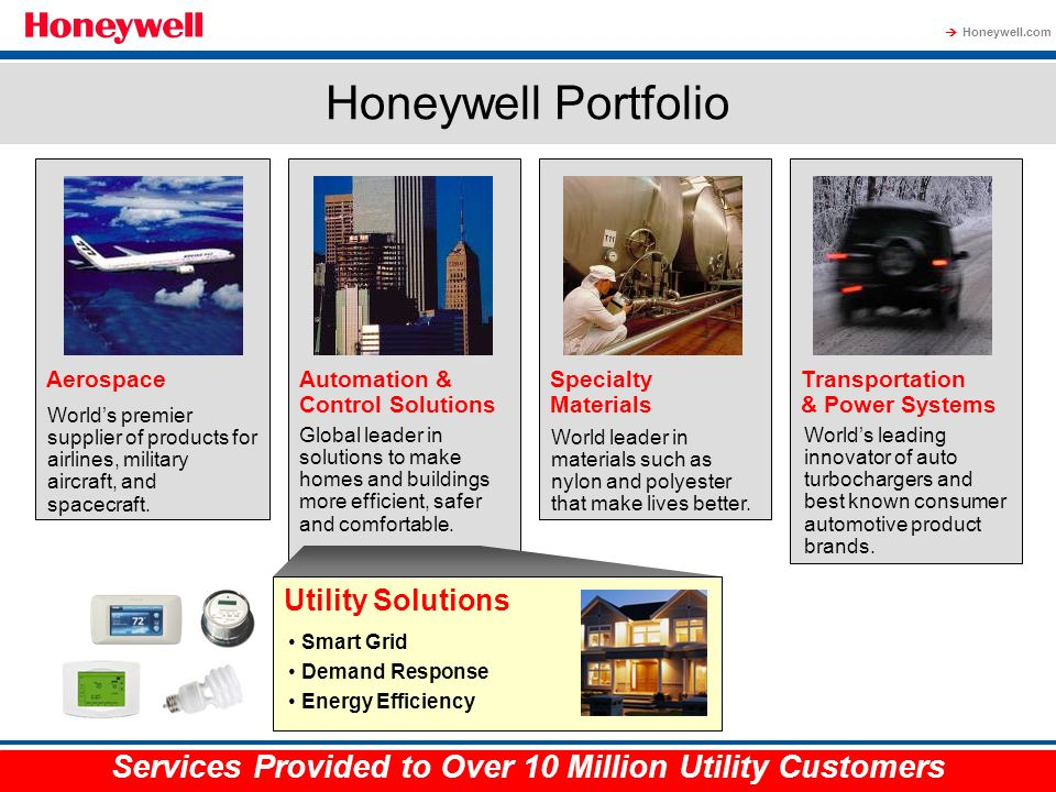 Services Provided to Over 10 Million Utility Customers