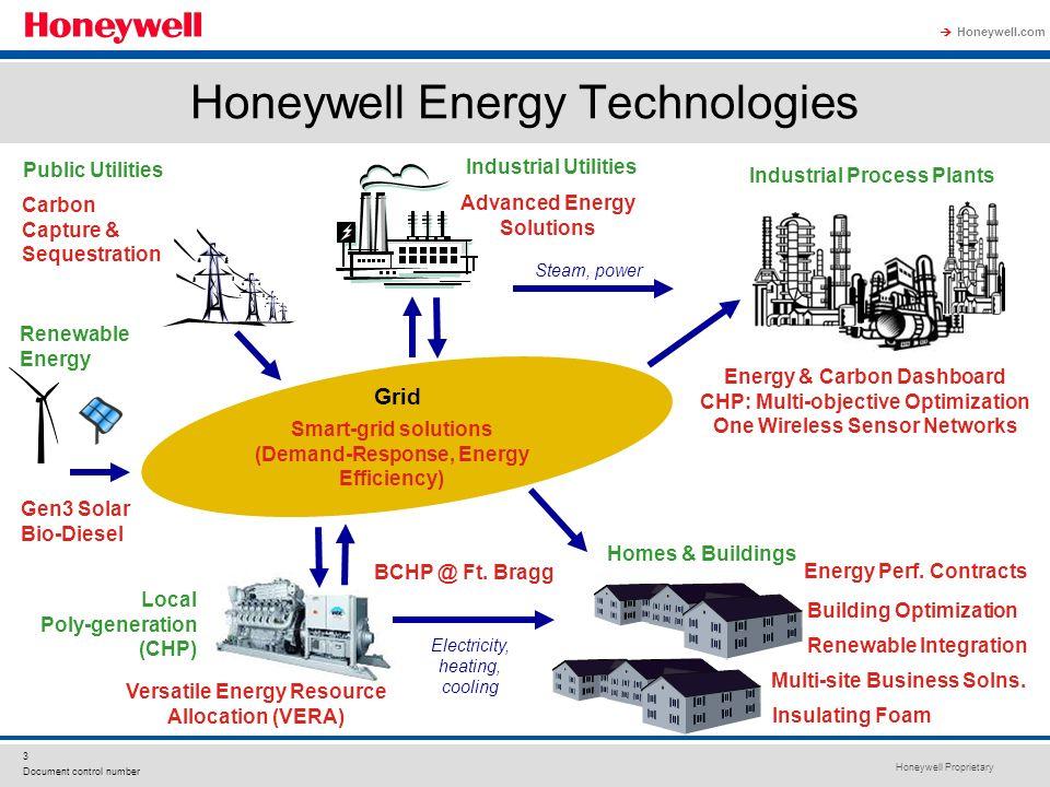 Honeywell Energy Technologies