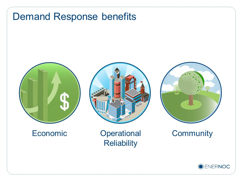 Demand Response benefits
