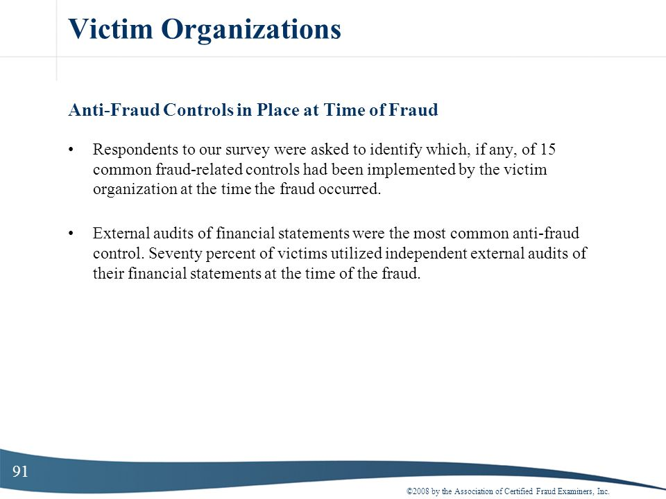 Victim Organizations Anti-Fraud Controls in Place at Time of Fraud