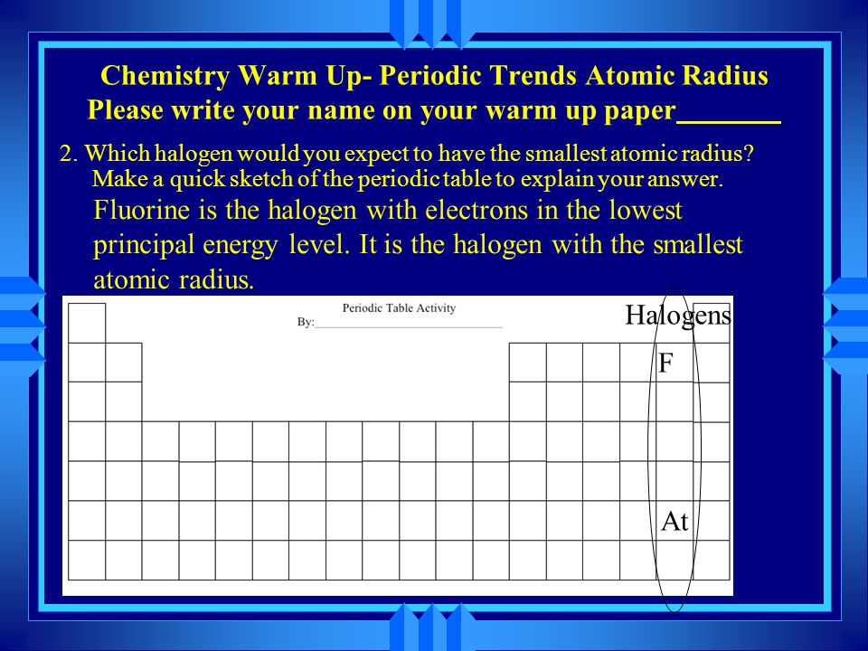 chemical periodicity essay Understanding chemistry periodic table group 2 menu atomic and  physical properties    discusses trends in atomic radius, ionisation energy,.