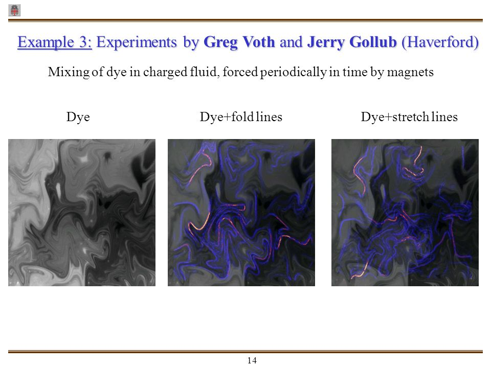 Example 3: Experiments by Greg Voth and Jerry Gollub (Haverford)