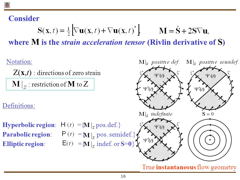where M is the strain acceleration tensor (Rivlin derivative of S)