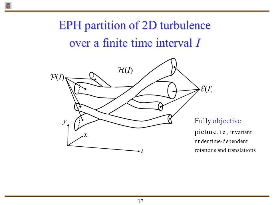 EPH partition of 2D turbulence over a finite time interval I