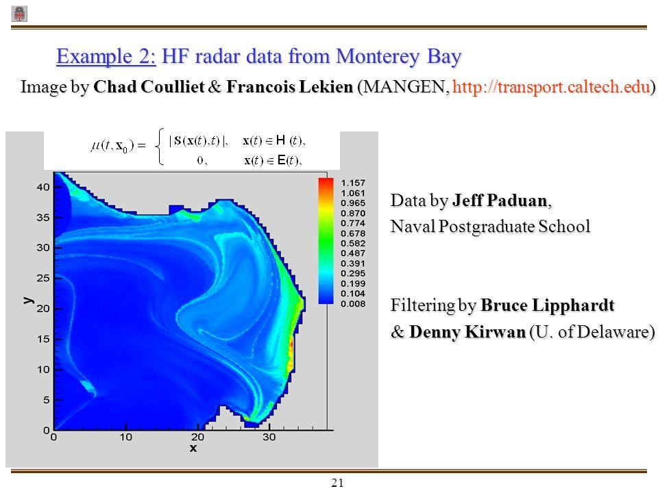 Example 2: HF radar data from Monterey Bay