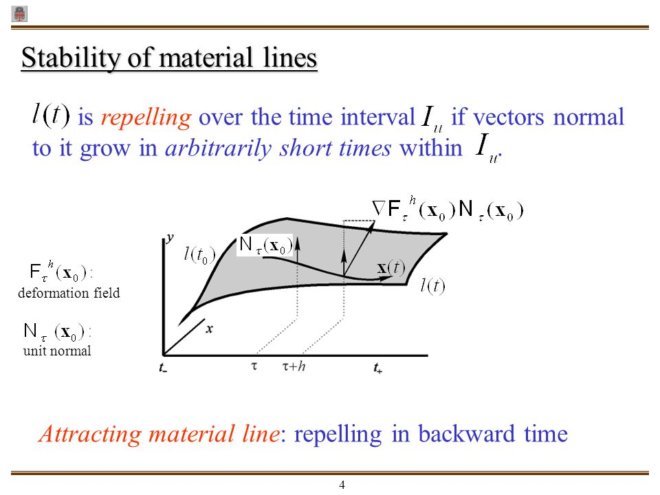 Stability of material lines