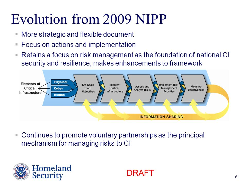 Evolution from 2009 NIPP DRAFT More strategic and flexible document
