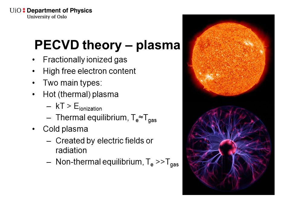 plasma-enhanced chemical vapor deposition  pecvd