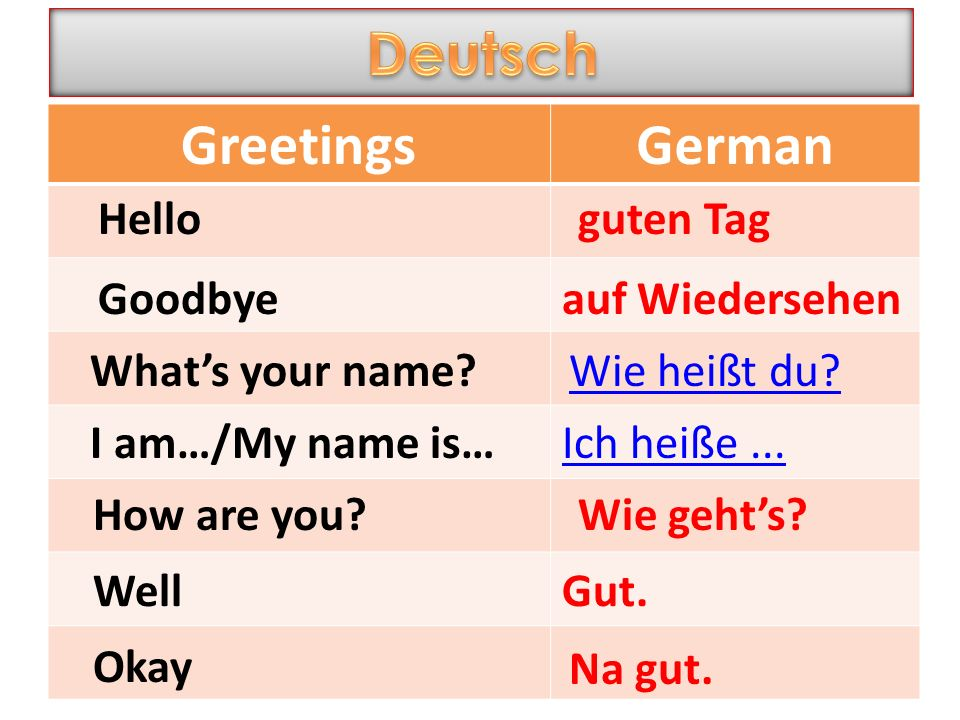 how to say hello my name is in german
