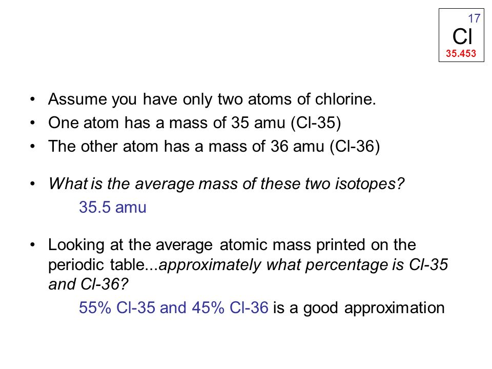 Atomic structure unit 3 atoms and molecules the idea that matter is cl assume you have only two atoms of chlorine urtaz Image collections