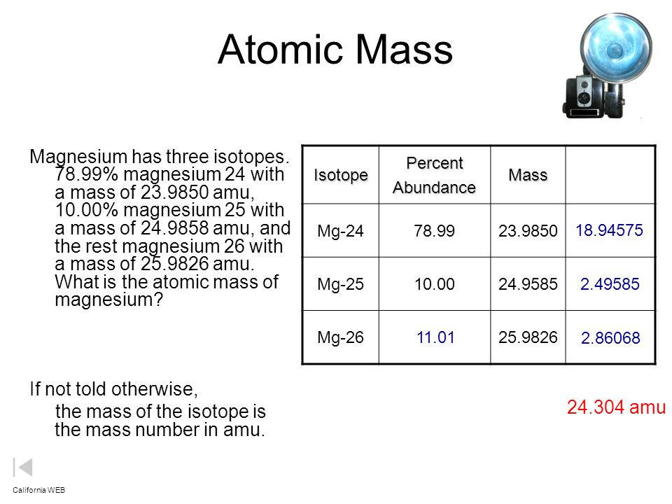 1 if atomic mass of mg