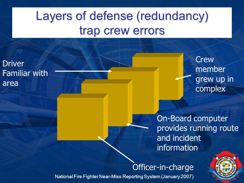 Layers of defense (redundancy) trap crew errors