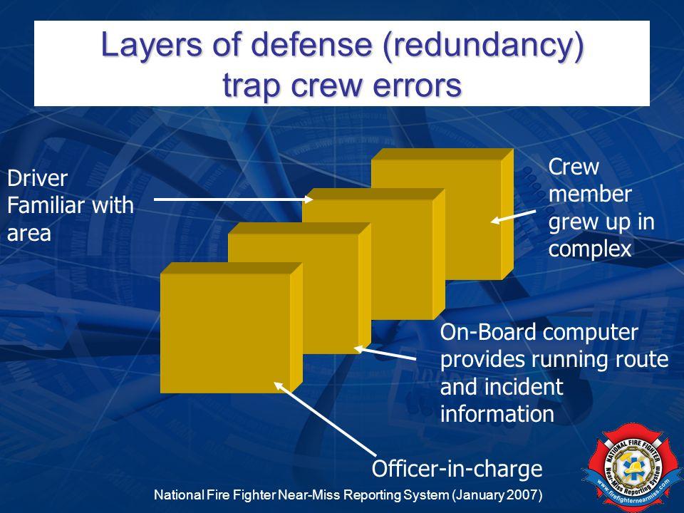 Layers of defense (redundancy) trap crew errors