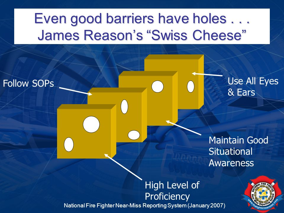 Even good barriers have holes . . . James Reason's Swiss Cheese