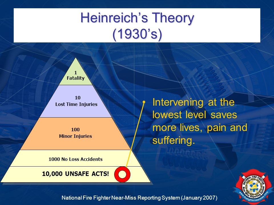 Heinreich's Theory (1930's)