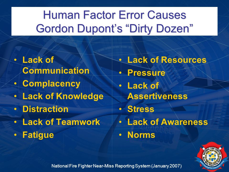 Human Factor Error Causes Gordon Dupont's Dirty Dozen