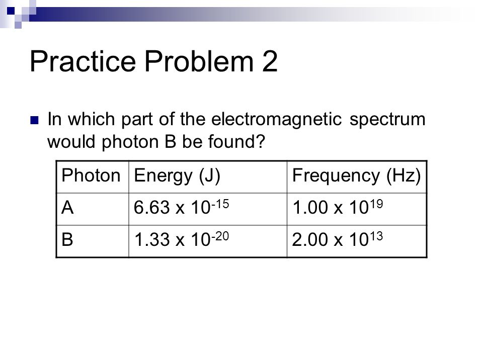 Practice Problem 2 In which part of the electromagnetic spectrum would photon B be found Photon. Energy (J)