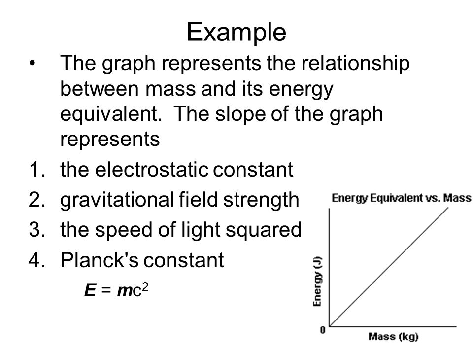 relationship between slope and speed