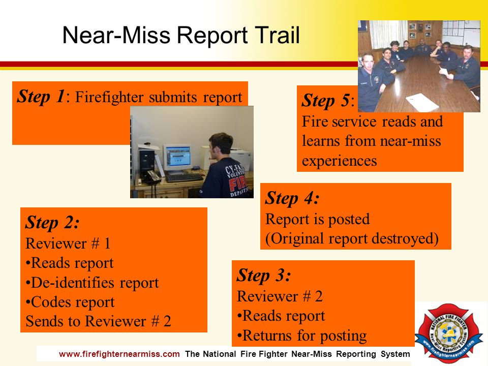 Near-Miss Report Trail