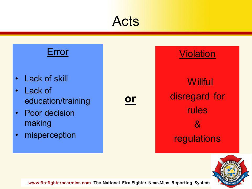Acts or Error Violation Willful disregard for rules & regulations