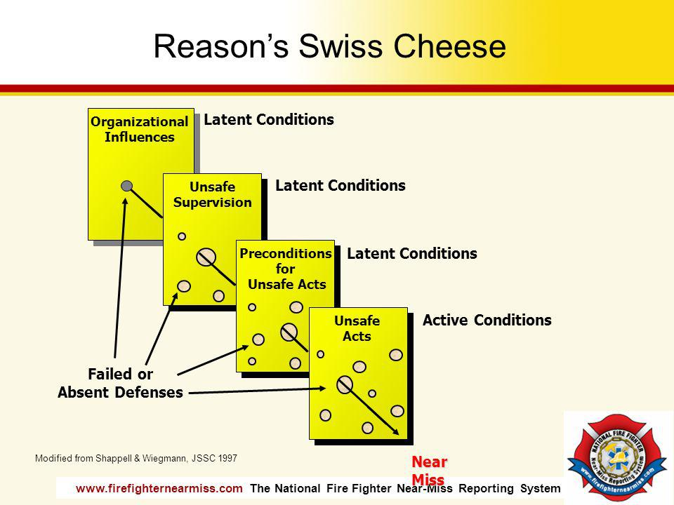 Reason's Swiss Cheese Latent Conditions Latent Conditions