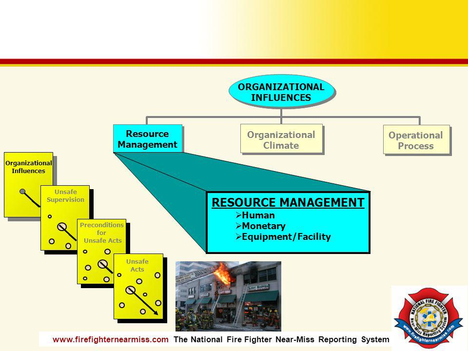 RESOURCE MANAGEMENT Organizational Climate Resource Management