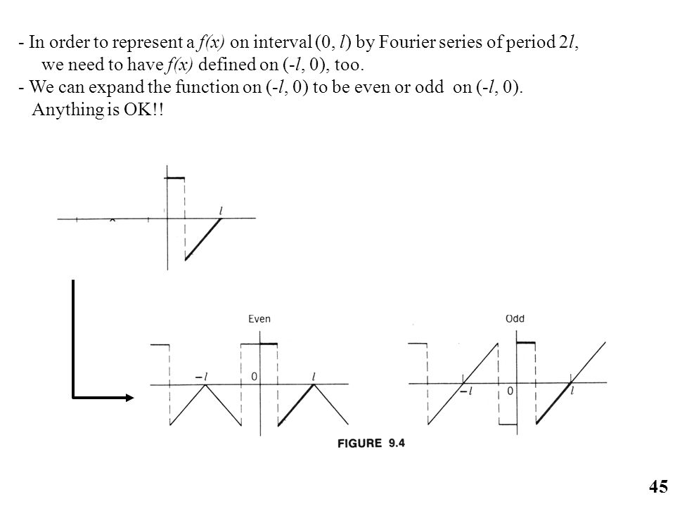 exponential fourier series examples pdf