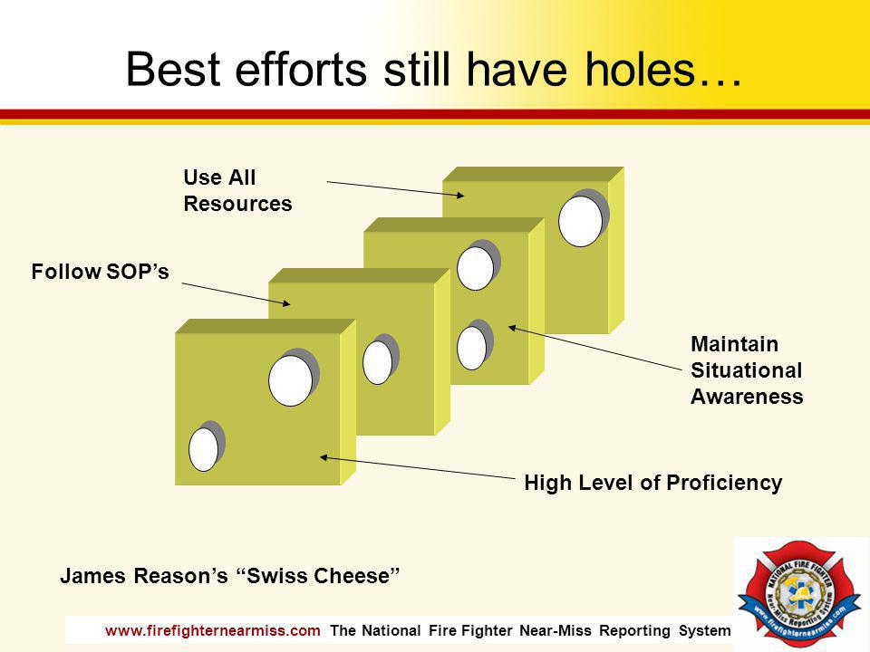 Best efforts still have holes…