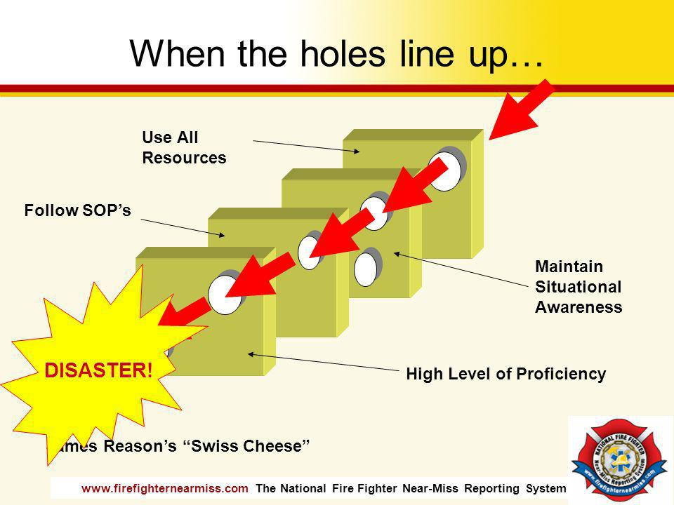 When the holes line up… DISASTER! Use All Resources Follow SOP's