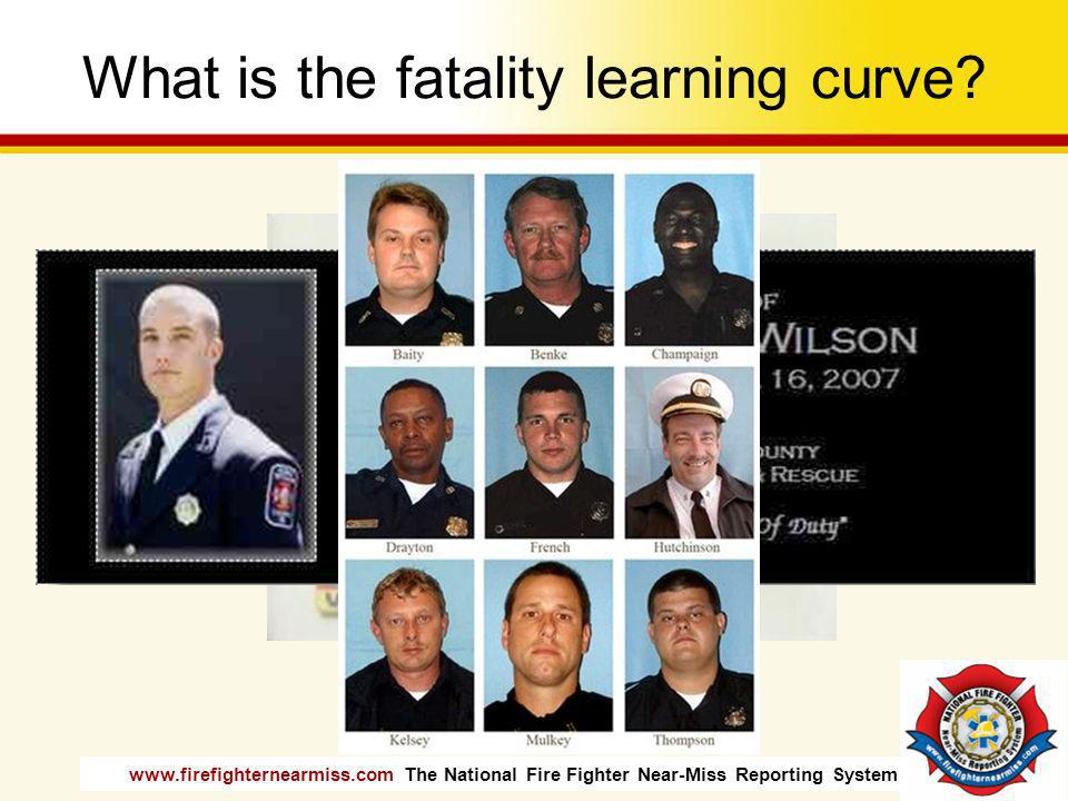 What is the fatality learning curve