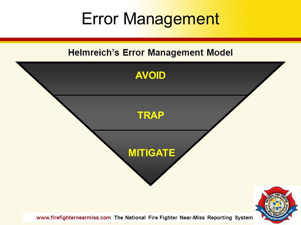 Helmreich's Error Management Model