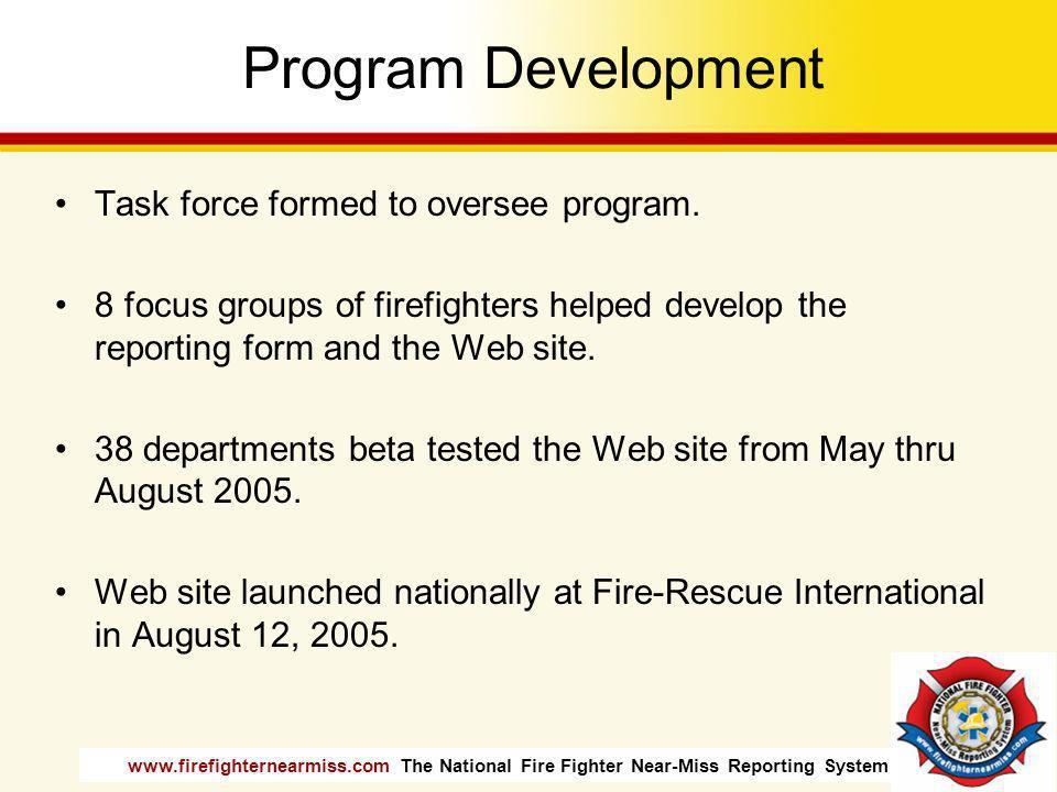 Program Development Task force formed to oversee program.