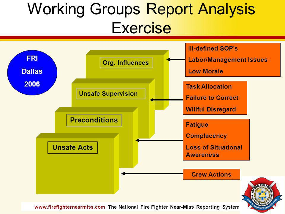 Working Groups Report Analysis Exercise