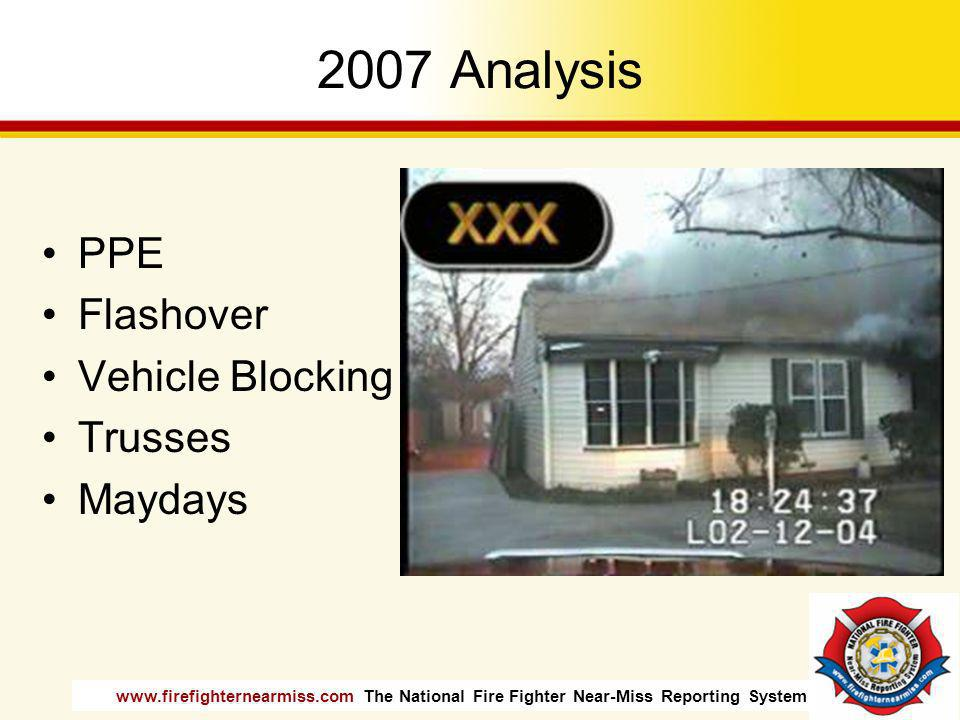 2007 Analysis PPE Flashover Vehicle Blocking Trusses Maydays