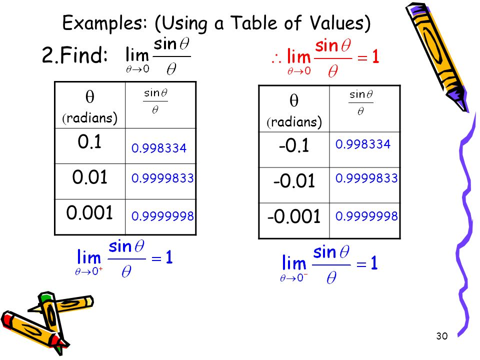3208 unit 2 limits and continuity ppt video online download for X and y table of values