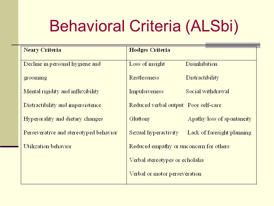 Behavioral Criteria (ALSbi)