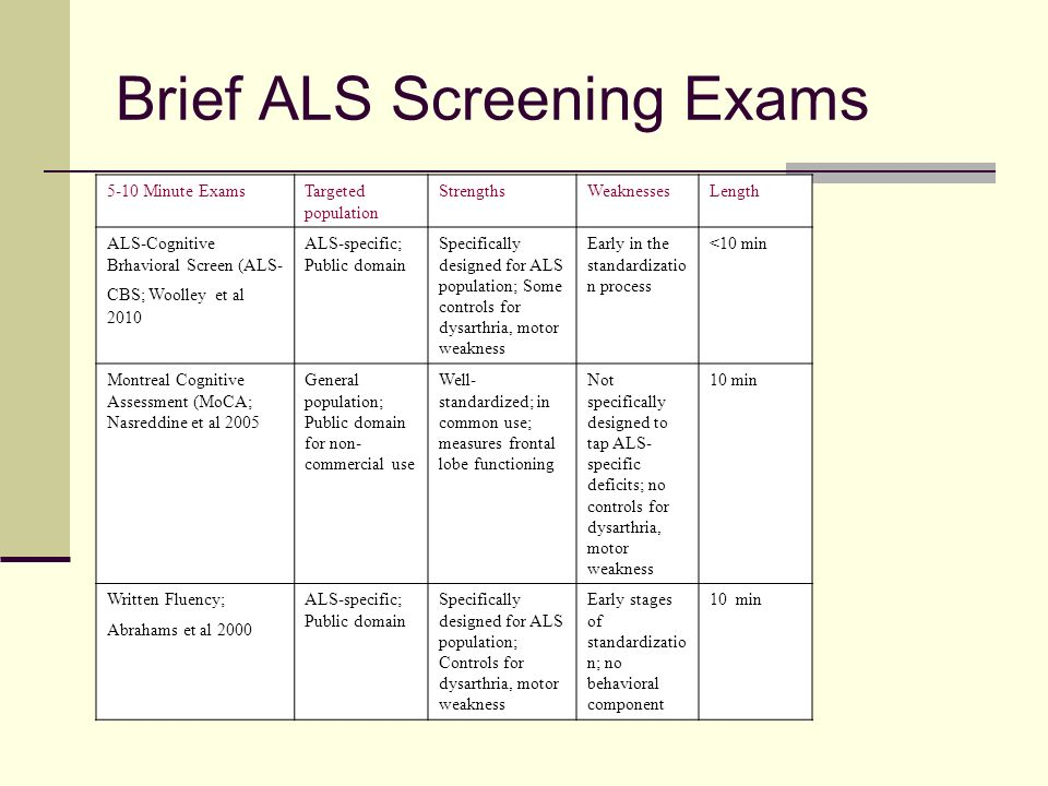 Brief ALS Screening Exams