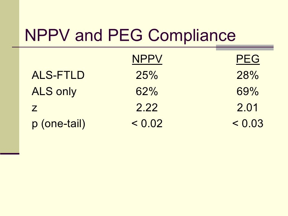 NPPV and PEG Compliance