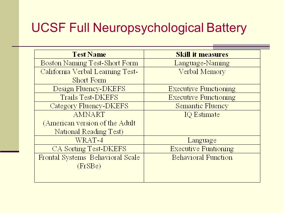 UCSF Full Neuropsychological Battery