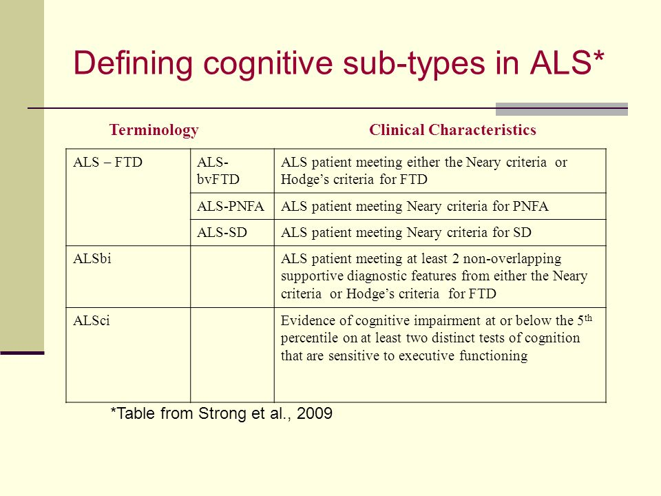 Defining cognitive sub-types in ALS*