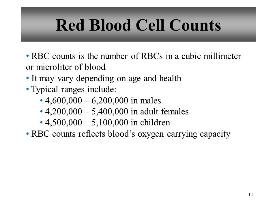 Red Blood Cell Counts RBC counts is the number of RBCs in a cubic millimeter or microliter of blood.