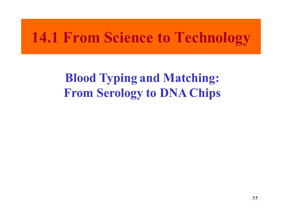 14.1 From Science to Technology