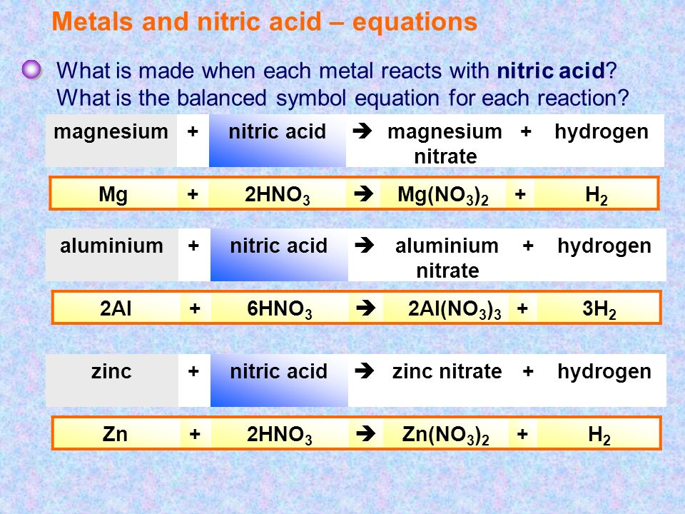 tin and nitric acid Find tin nitric acid related suppliers, manufacturers, products and specifications on globalspec - a trusted source of tin nitric acid information.