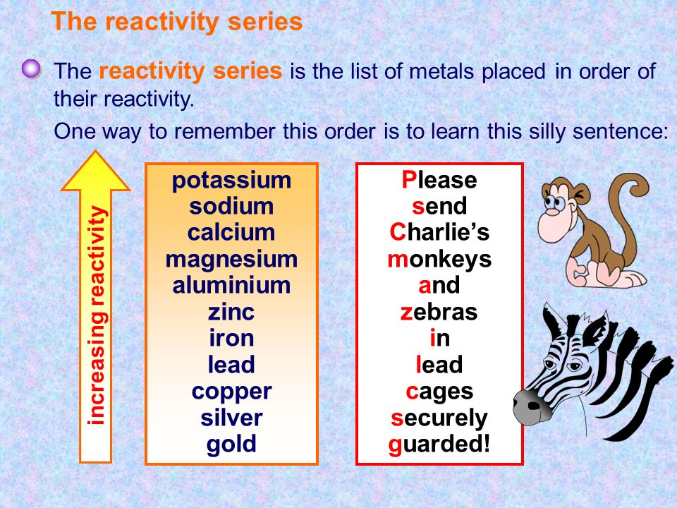 How to Easily Memorize Elements of the Electrochemical ...