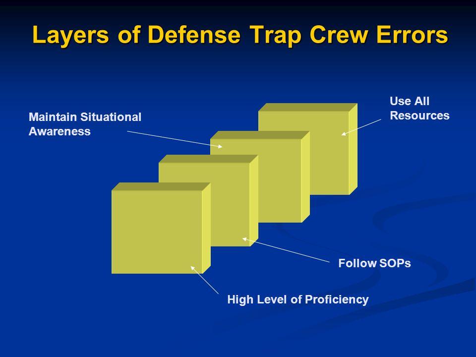 Layers of Defense Trap Crew Errors