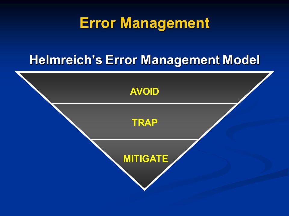 Helmreich's Error Management Model