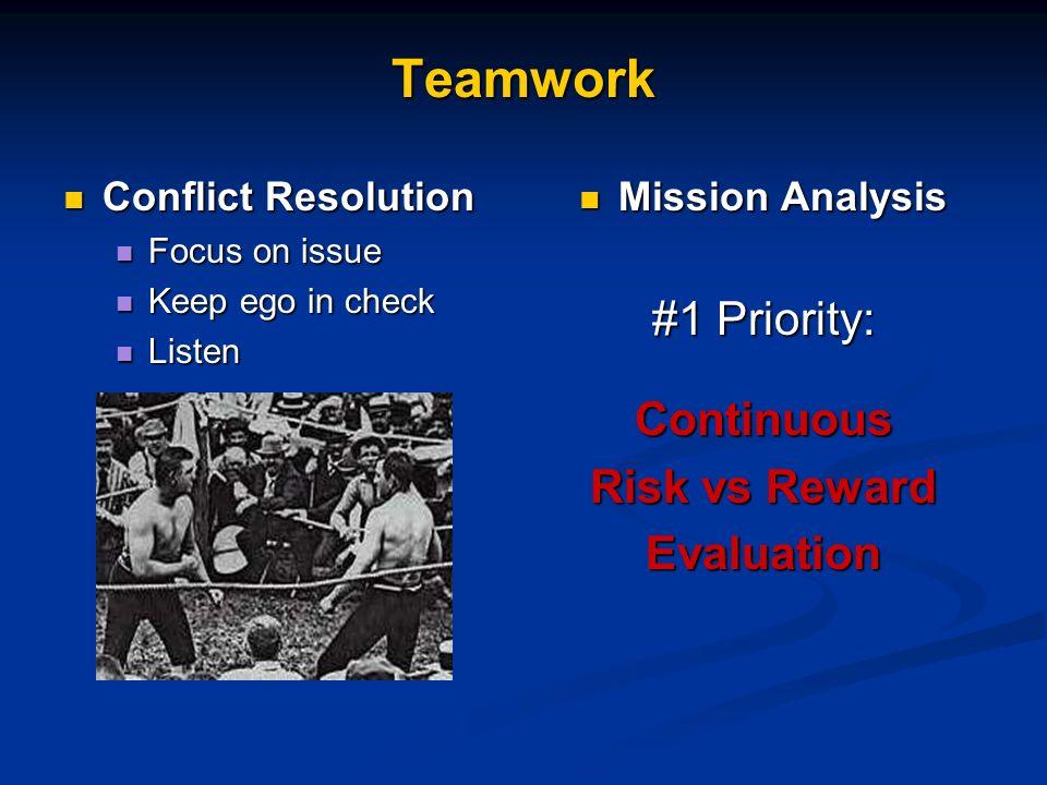 Teamwork #1 Priority: Continuous Risk vs Reward Evaluation